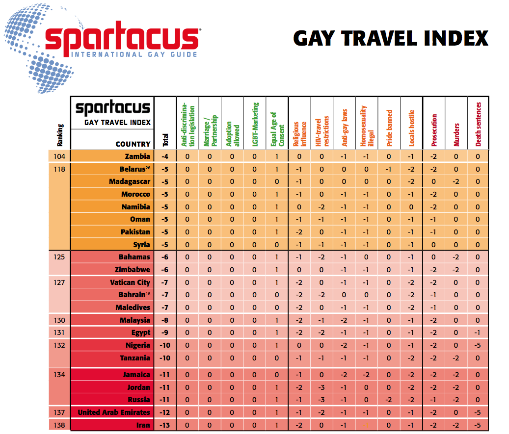 Gay Travel Index Spartacus 2013 2